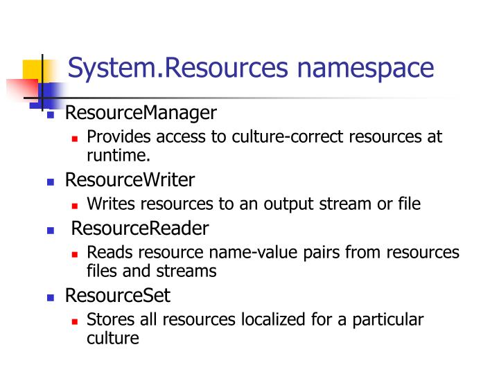 System.Resources namespace