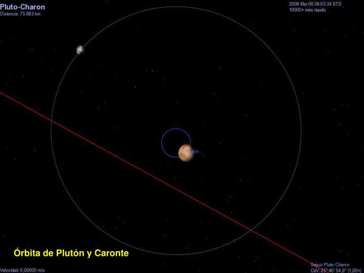 Órbita de Plutón y Caronte