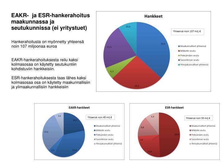 EAKR-  ja ESR-hankerahoitus maakunnassa ja seutukunnissa (ei yritystuet)