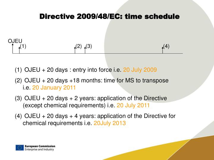 Directive 2009/48/EC: time schedule