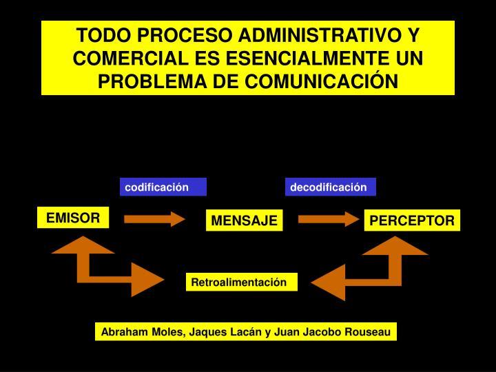 TODO PROCESO ADMINISTRATIVO Y COMERCIAL ES ESENCIALMENTE UN PROBLEMA DE COMUNICACIÓN