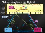 nettcprelaybinding hybrid