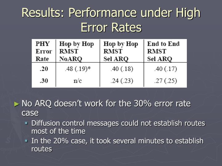 Results: Performance under High Error Rates