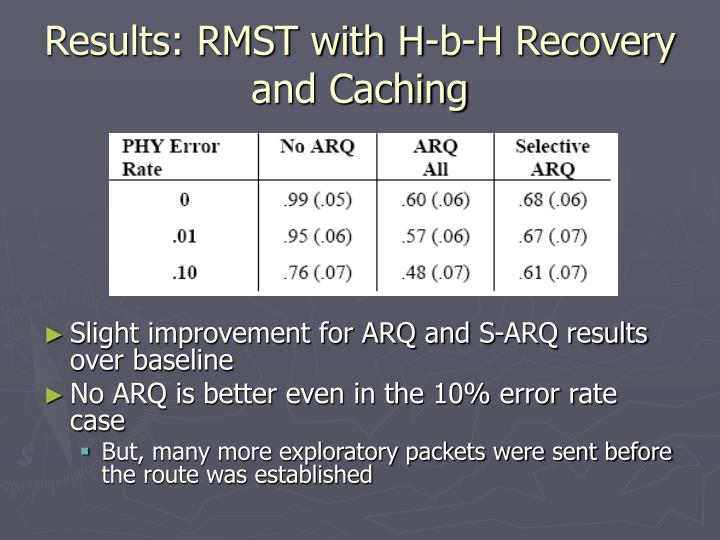 Results: RMST with H-b-H Recovery and Caching