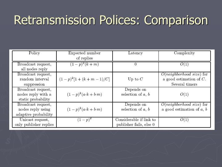 Retransmission Polices: Comparison