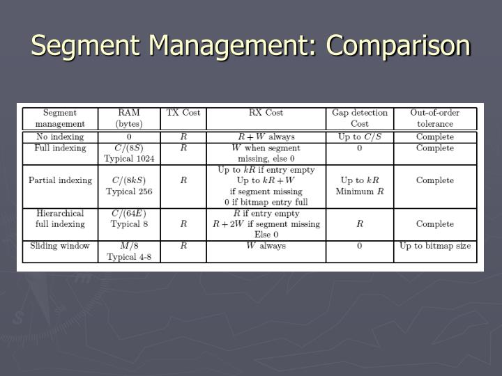 Segment Management: Comparison