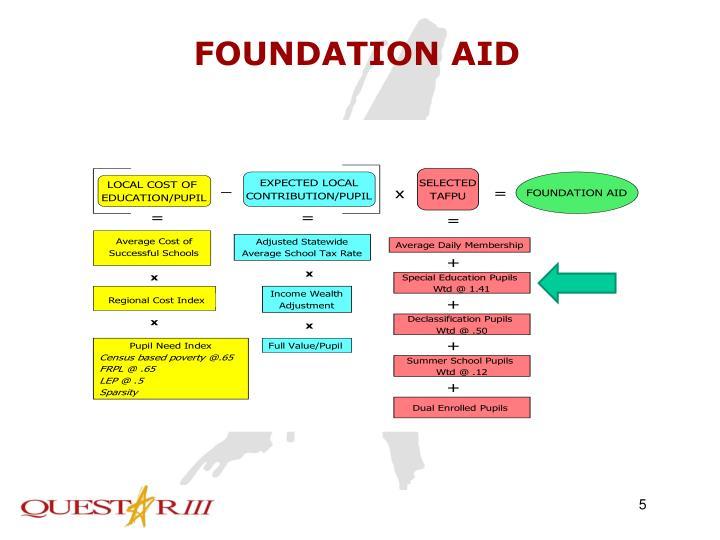 FOUNDATION AID