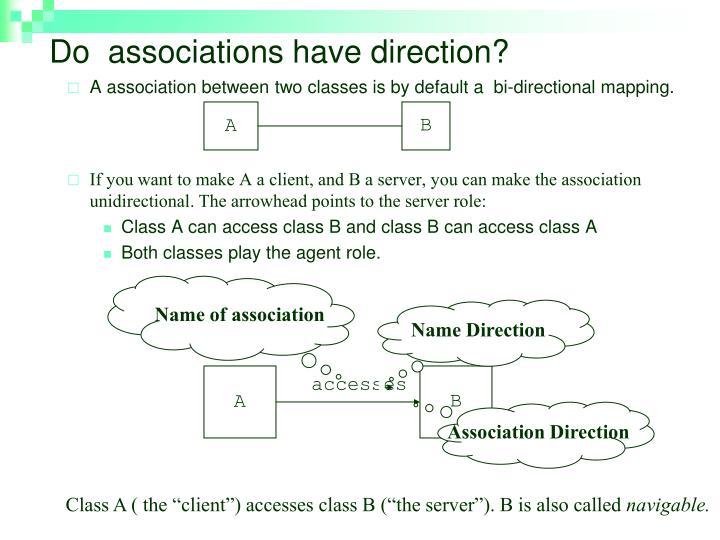 Do  associations have direction?