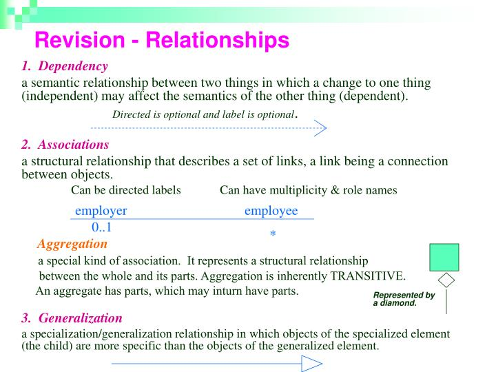 Revision - Relationships