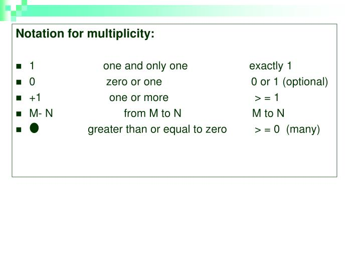 Notation for multiplicity: