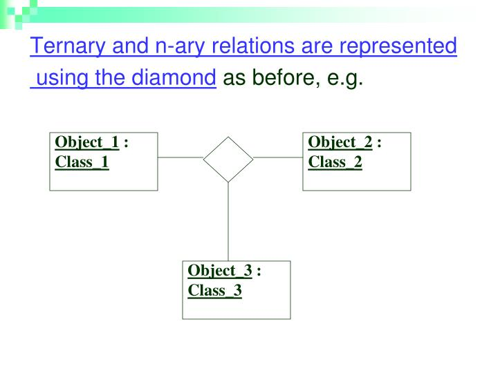 Ternary and n-ary relations are represented