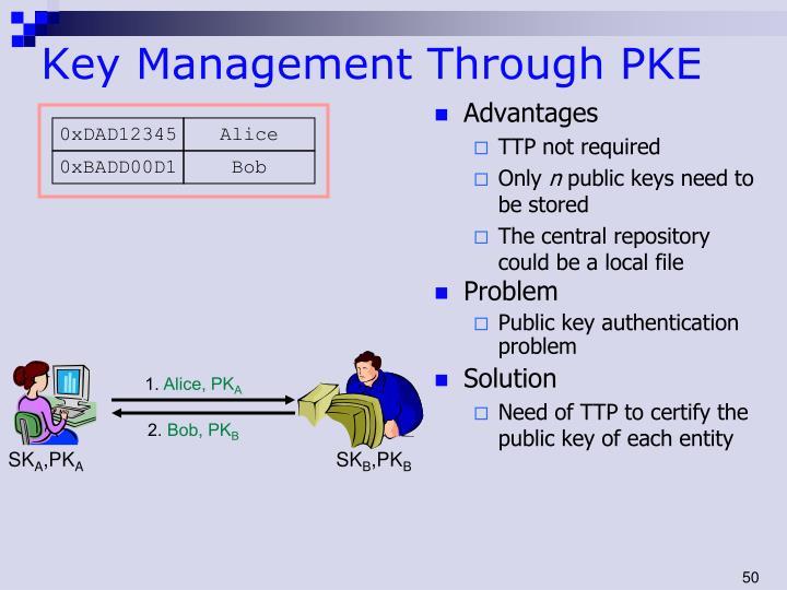Key Management Through PKE