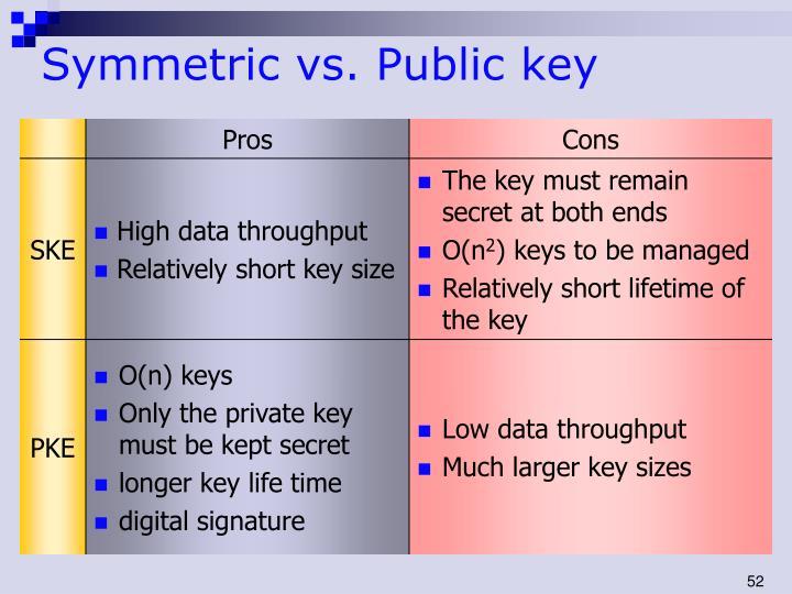 Symmetric vs. Public key