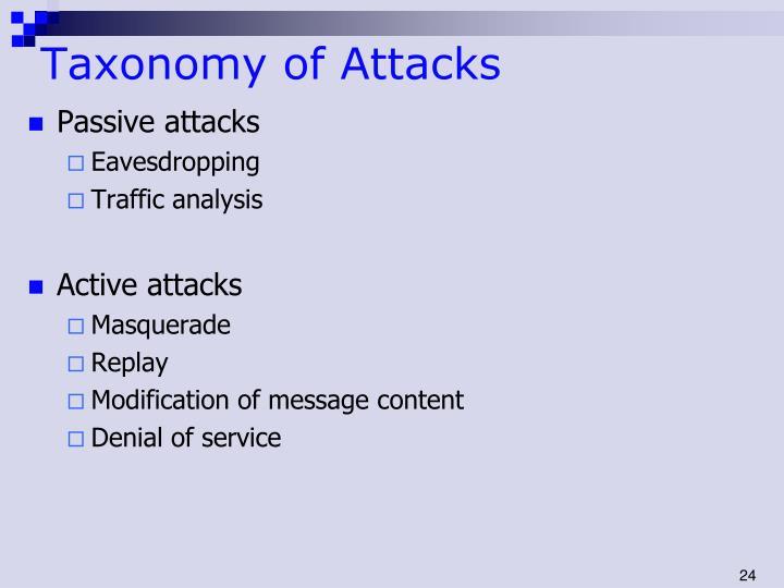Taxonomy of Attacks