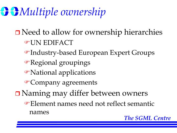 Multiple ownership