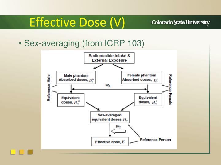 Effective Dose (V)