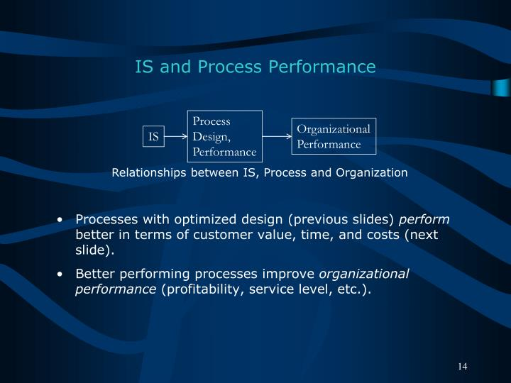 IS and Process Performance