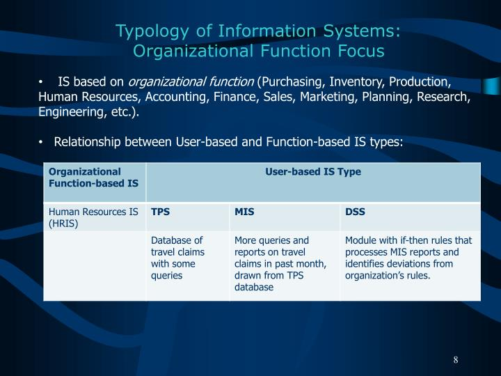 Typology of Information