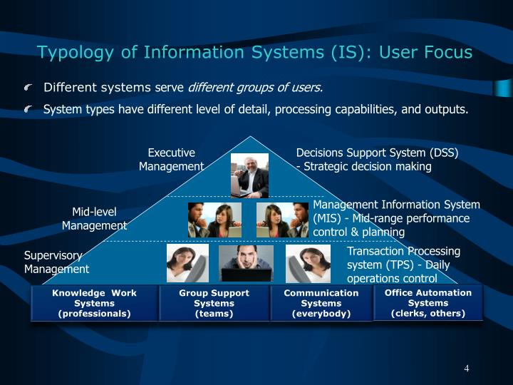 Typology of Information Systems (IS): User Focus