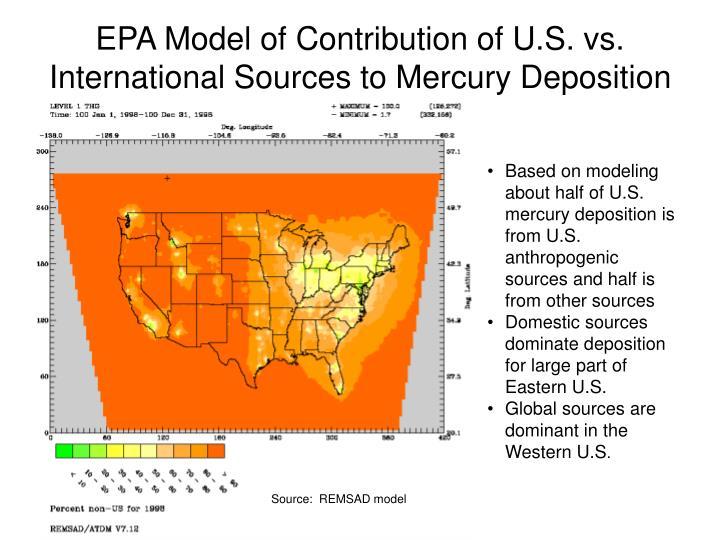 EPA Model of Contribution of U.S. vs. International Sources to Mercury Deposition