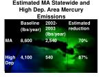 estimated ma statewide and high dep area mercury emissions
