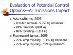 evaluation of potential control options air emissions impact