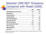 selected 1999 nei emissions compared with model 2000