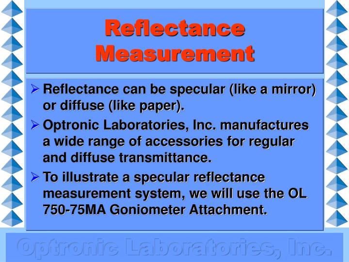Reflectance Measurement