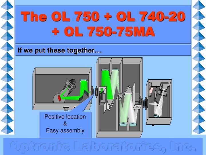 The OL 750 + OL 740-20 + OL 750-75MA