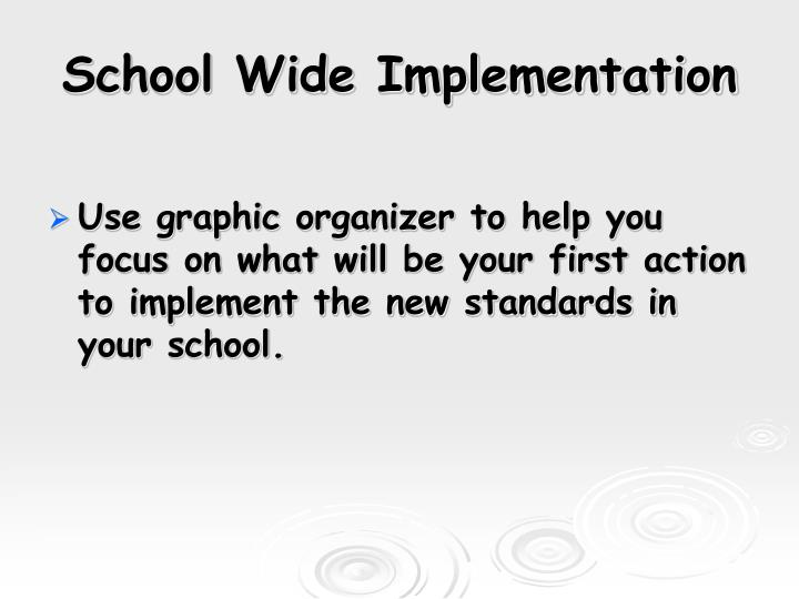 School Wide Implementation