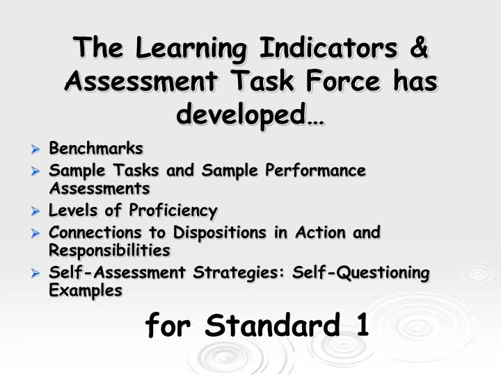 The Learning Indicators & Assessment Task Force has developed…