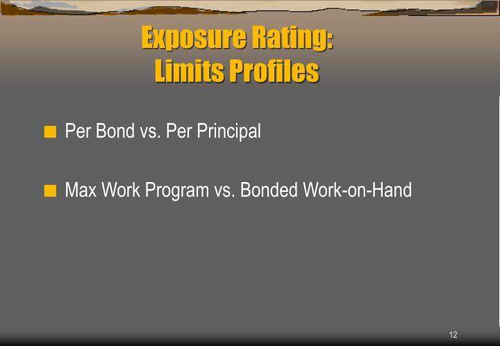 Exposure Rating: