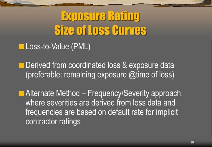 Exposure Rating