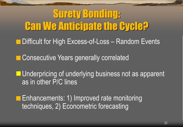 Surety Bonding: