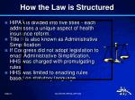 how the law is structured