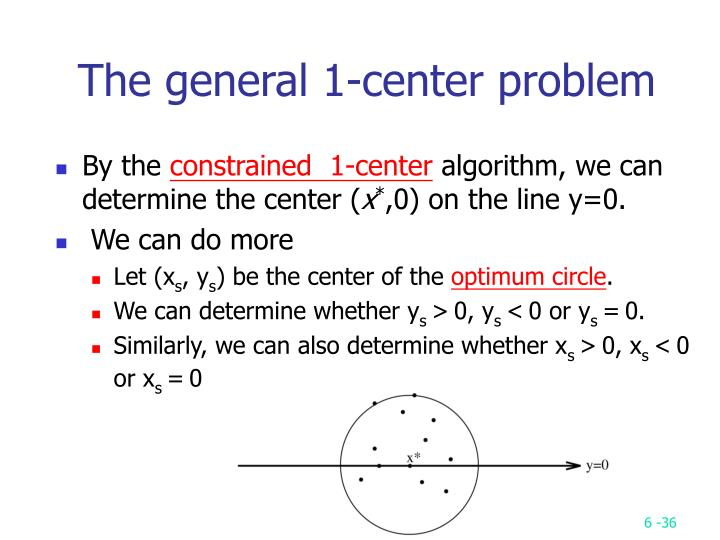 The general 1-center problem