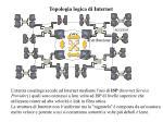 topologia logica di internet