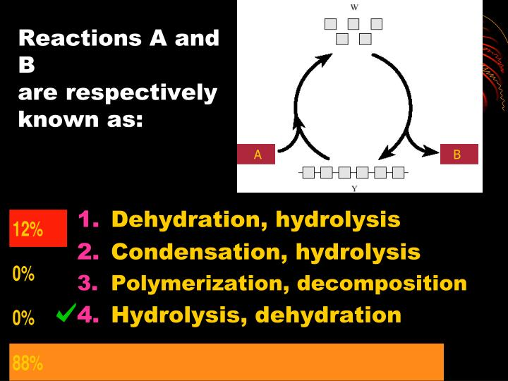 Reactions A and B
