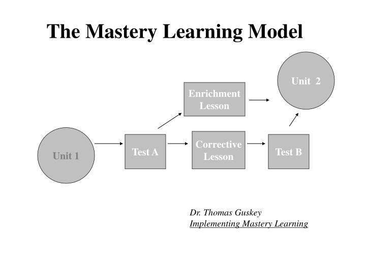 The Mastery Learning Model