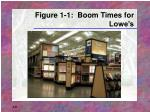 figure 1 1 boom times for lowe s