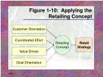 figure 1 10 applying the retailing concept