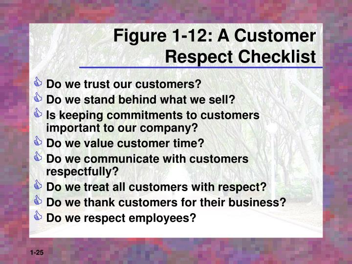 Figure 1-12: A Customer