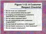 figure 1 12 a customer respect checklist