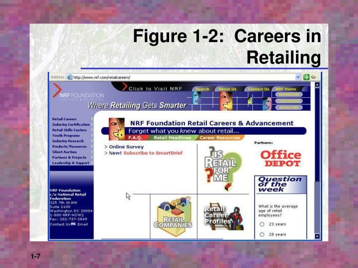 Figure 1-2:  Careers in Retailing