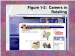 figure 1 2 careers in retailing