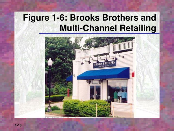 Figure 1-6: Brooks Brothers and