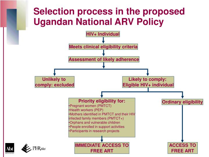 Selection process in the proposed Ugandan National ARV Policy