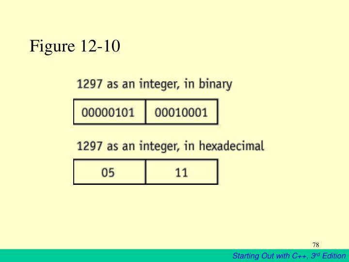 Figure 12-10
