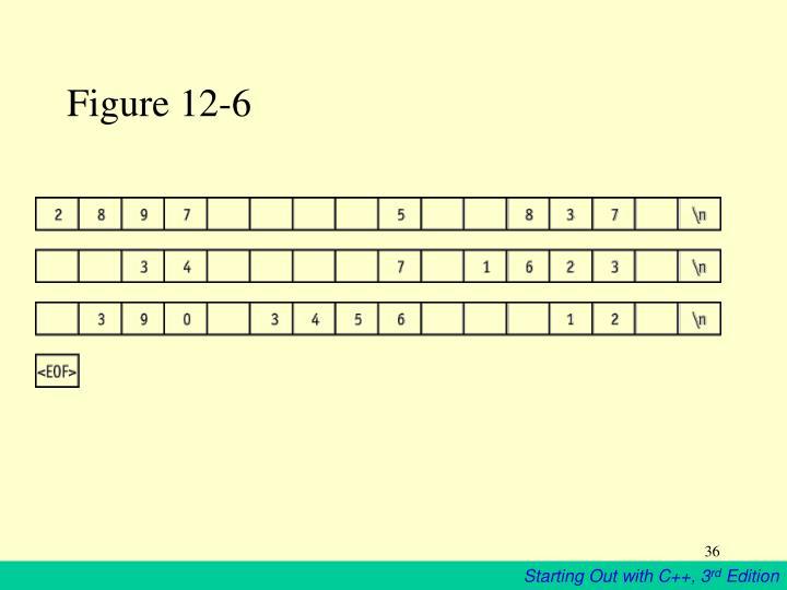 Figure 12-6
