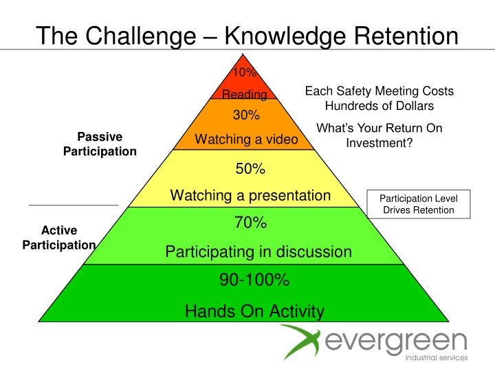 The challenge knowledge retention